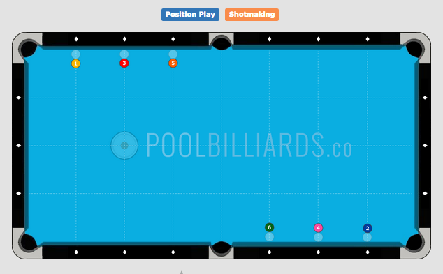 Top Billiard Practice Drills